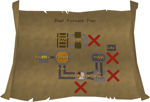 The Blast Furnace layout