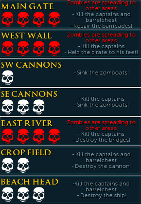 Pieces of Hate invasion interface.png