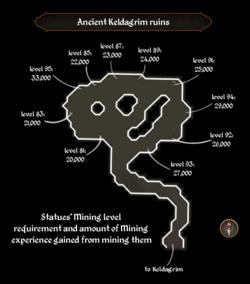 Ancient Keldagrim ruins - The RuneScape Wiki on cities map, dwarf city map, nardah map, varrock map, lletya map, lumbridge map, rellekka map, rs map, ape atoll map,